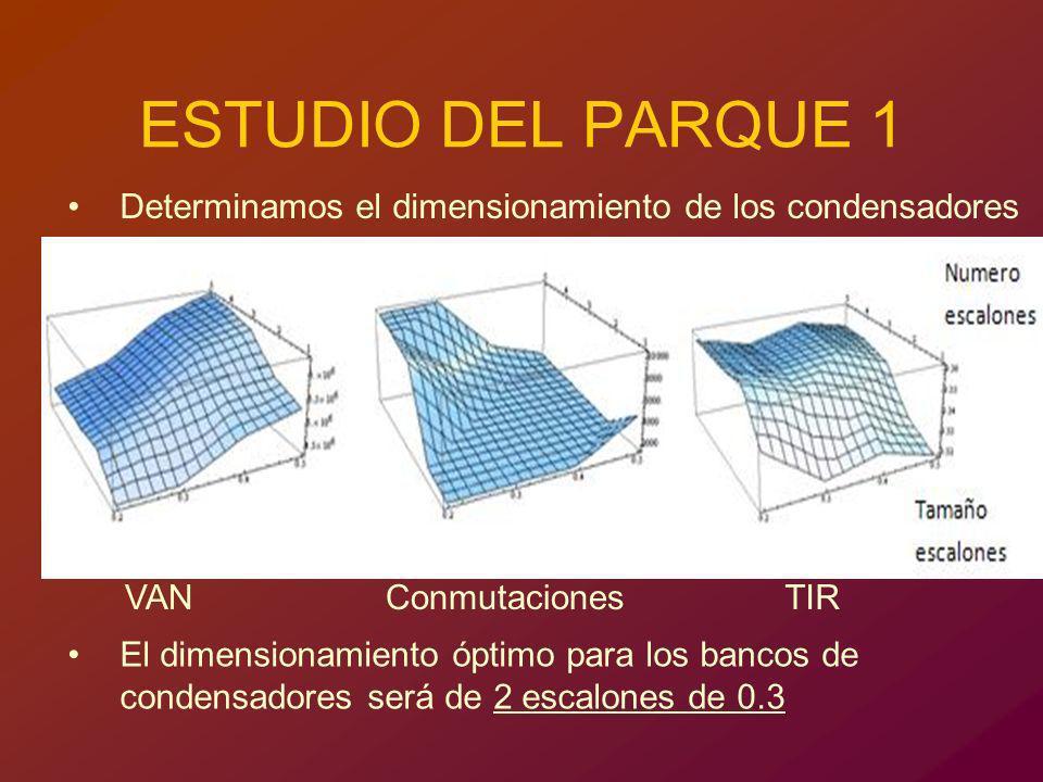 ESTUDIO DEL PARQUE 1 Determinamos el dimensionamiento de los condensadores. VAN. Conmutaciones. TIR.