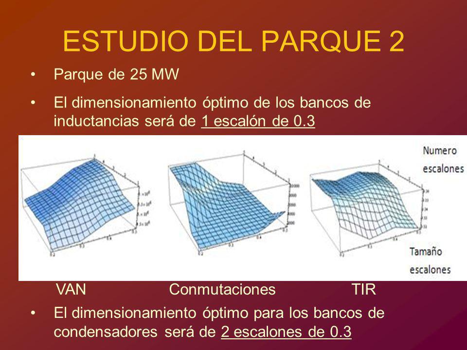 ESTUDIO DEL PARQUE 2 Parque de 25 MW