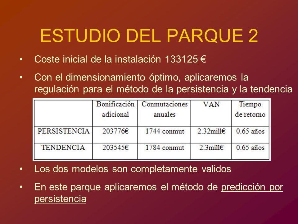 ESTUDIO DEL PARQUE 2 Coste inicial de la instalación 133125 €