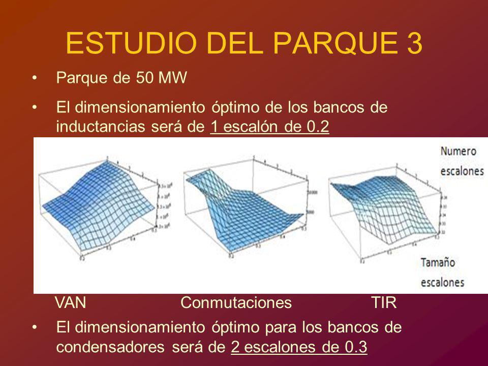 ESTUDIO DEL PARQUE 3 Parque de 50 MW
