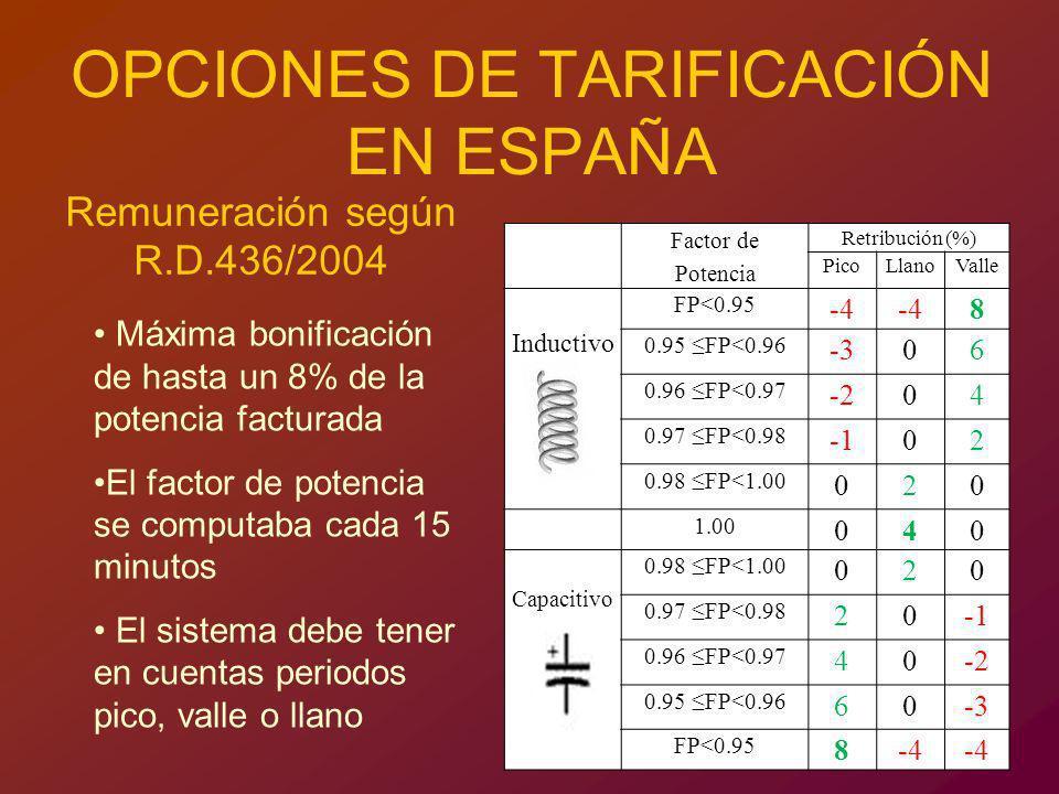 OPCIONES DE TARIFICACIÓN EN ESPAÑA