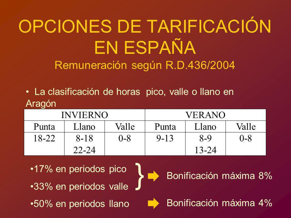 OPCIONES DE TARIFICACIÓN EN ESPAÑA Remuneración según R.D.436/2004