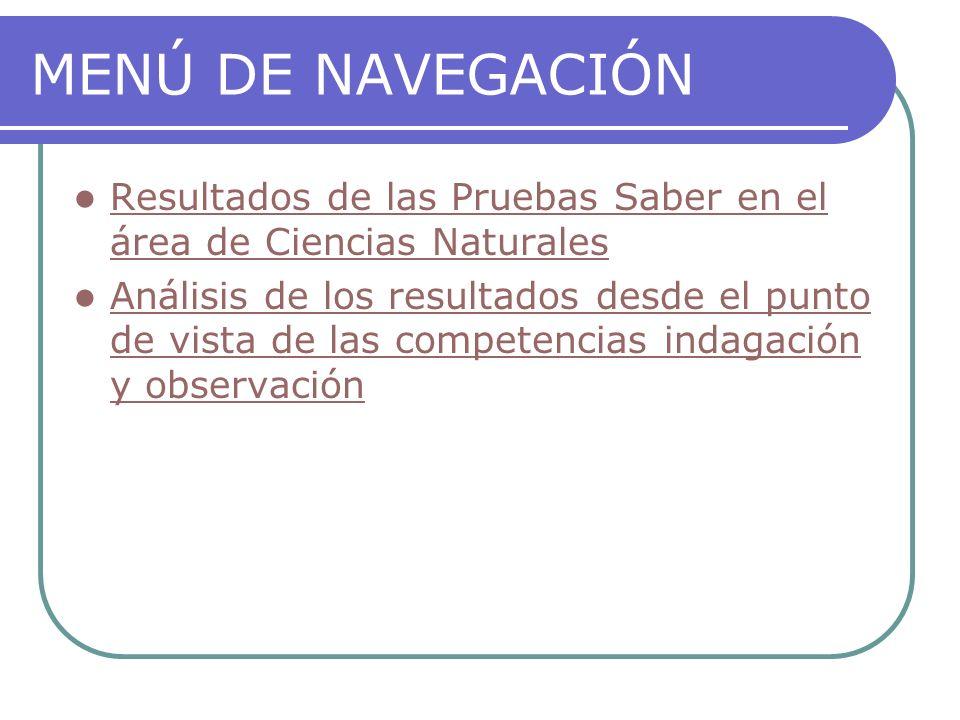 MENÚ DE NAVEGACIÓN Resultados de las Pruebas Saber en el área de Ciencias Naturales.