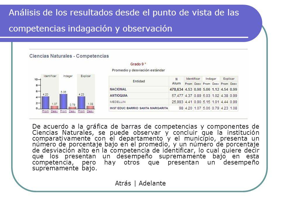 Análisis de los resultados desde el punto de vista de las competencias indagación y observación