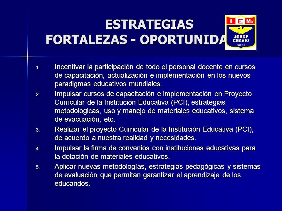 ESTRATEGIAS FORTALEZAS - OPORTUNIDADES