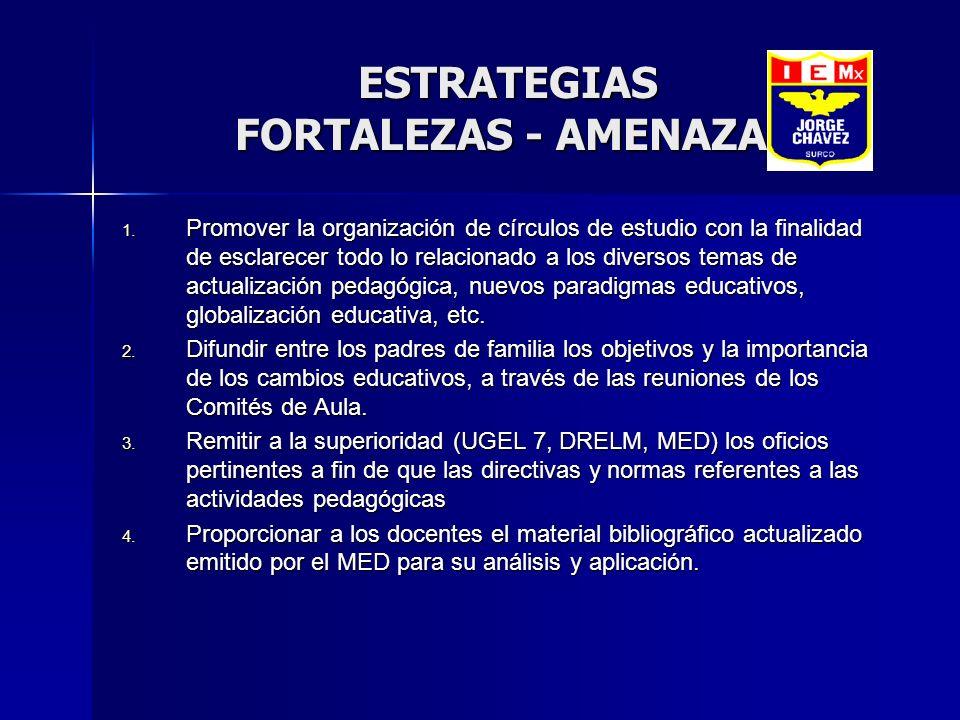 ESTRATEGIAS FORTALEZAS - AMENAZAS