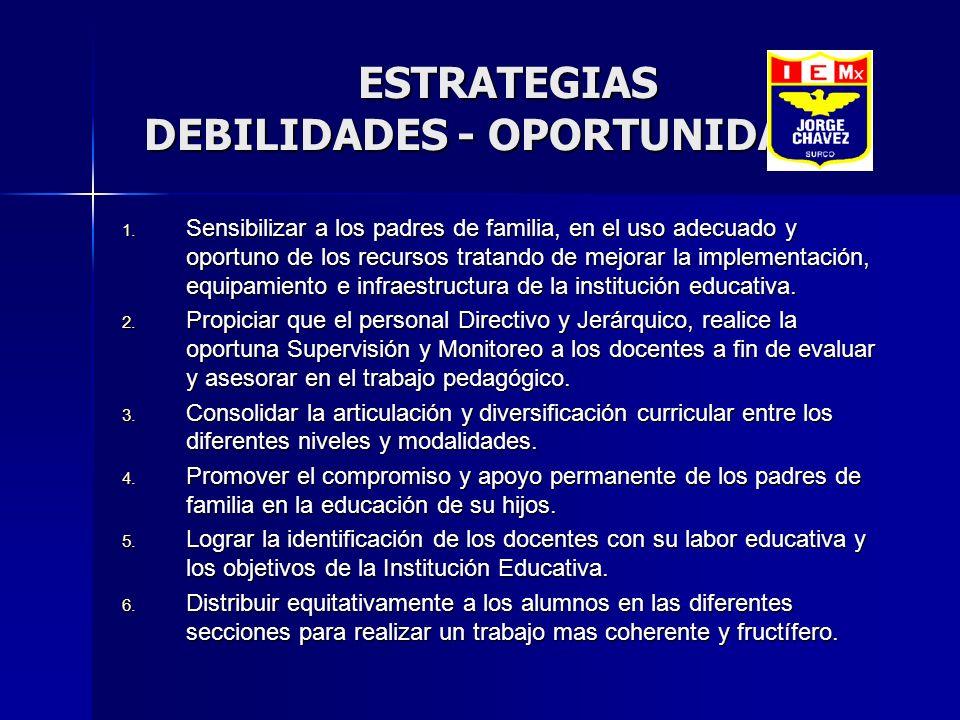 ESTRATEGIAS DEBILIDADES - OPORTUNIDADES
