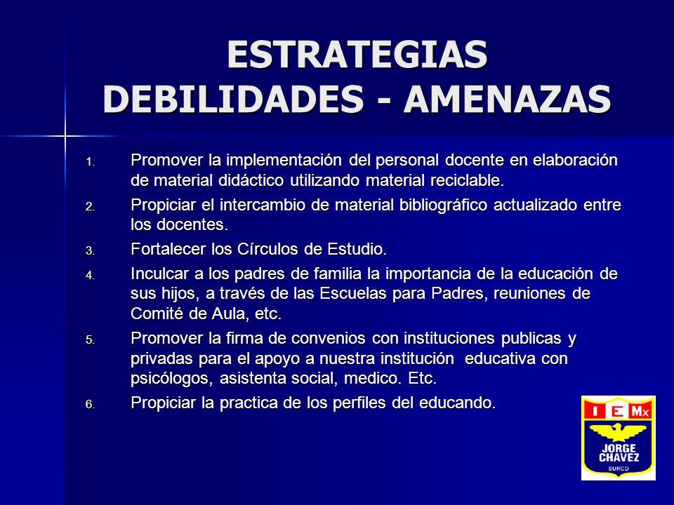 ESTRATEGIAS DEBILIDADES - AMENAZAS