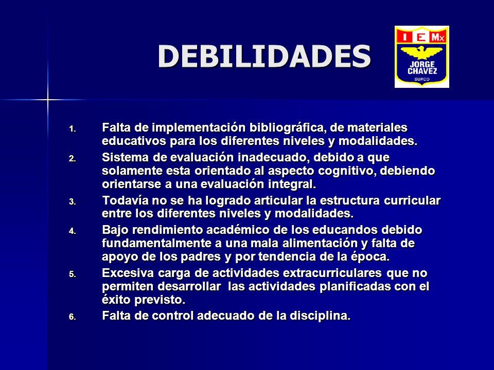 DEBILIDADES Falta de implementación bibliográfica, de materiales educativos para los diferentes niveles y modalidades.