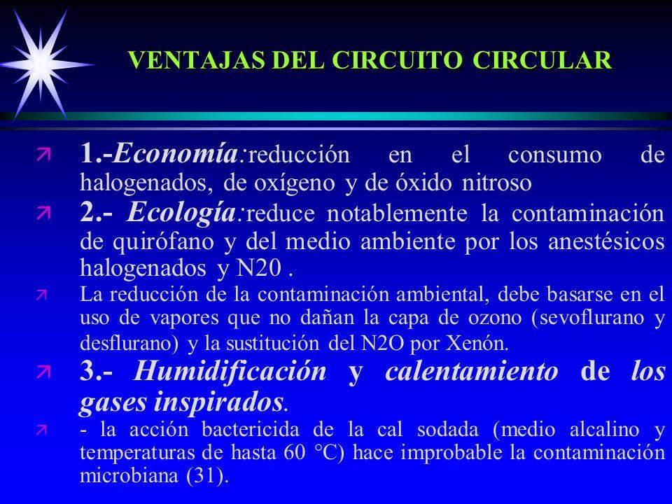 VENTAJAS DEL CIRCUITO CIRCULAR