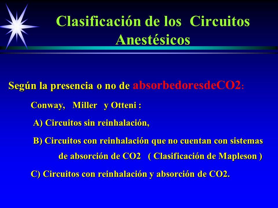 Clasificación de los Circuitos Anestésicos