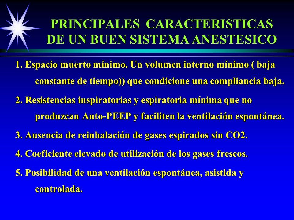 PRINCIPALES CARACTERISTICAS DE UN BUEN SISTEMA ANESTESICO