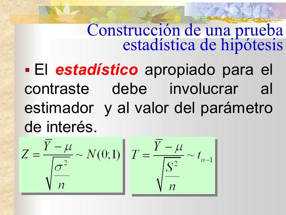 Construcción de una prueba estadística de hipótesis