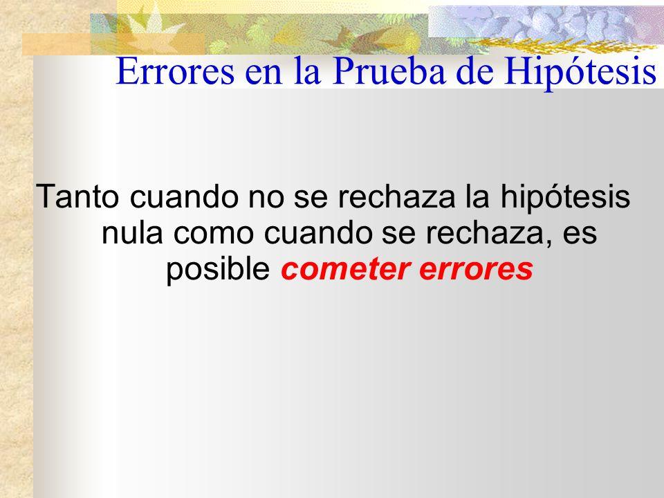 Errores en la Prueba de Hipótesis
