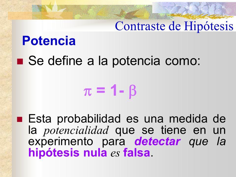  = 1-  Contraste de Hipótesis Potencia Se define a la potencia como:
