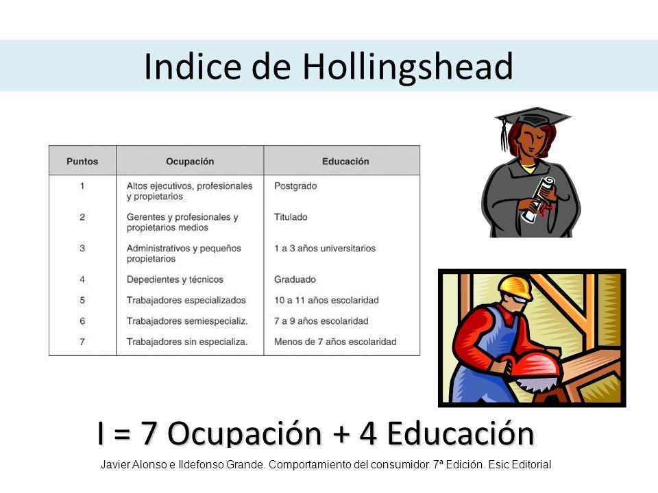 Indice de Hollingshead