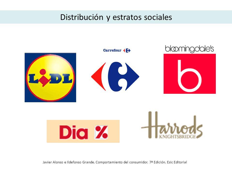 Distribución y estratos sociales