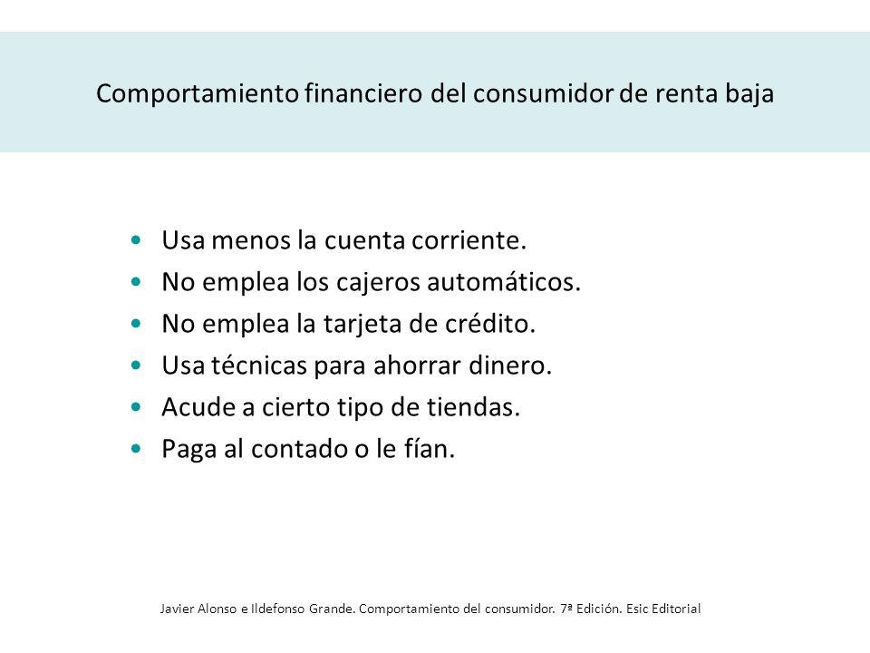 Comportamiento financiero del consumidor de renta baja