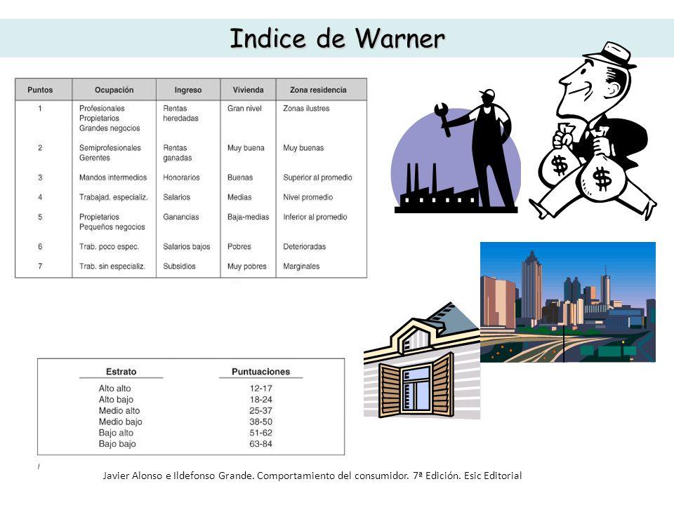 Indice de Warner Javier Alonso e Ildefonso Grande.