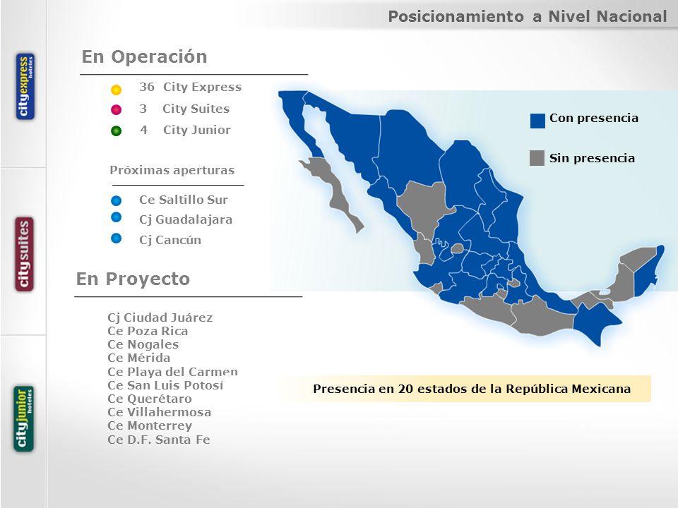 En Operación En Proyecto Posicionamiento a Nivel Nacional