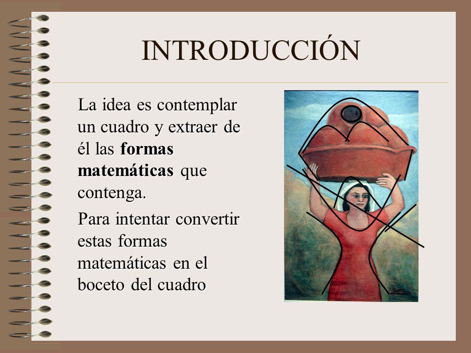 INTRODUCCIÓN La idea es contemplar un cuadro y extraer de él las formas matemáticas que contenga.