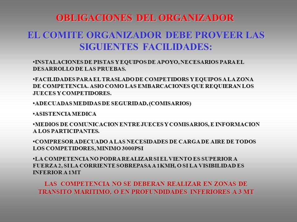 OBLIGACIONES DEL ORGANIZADOR