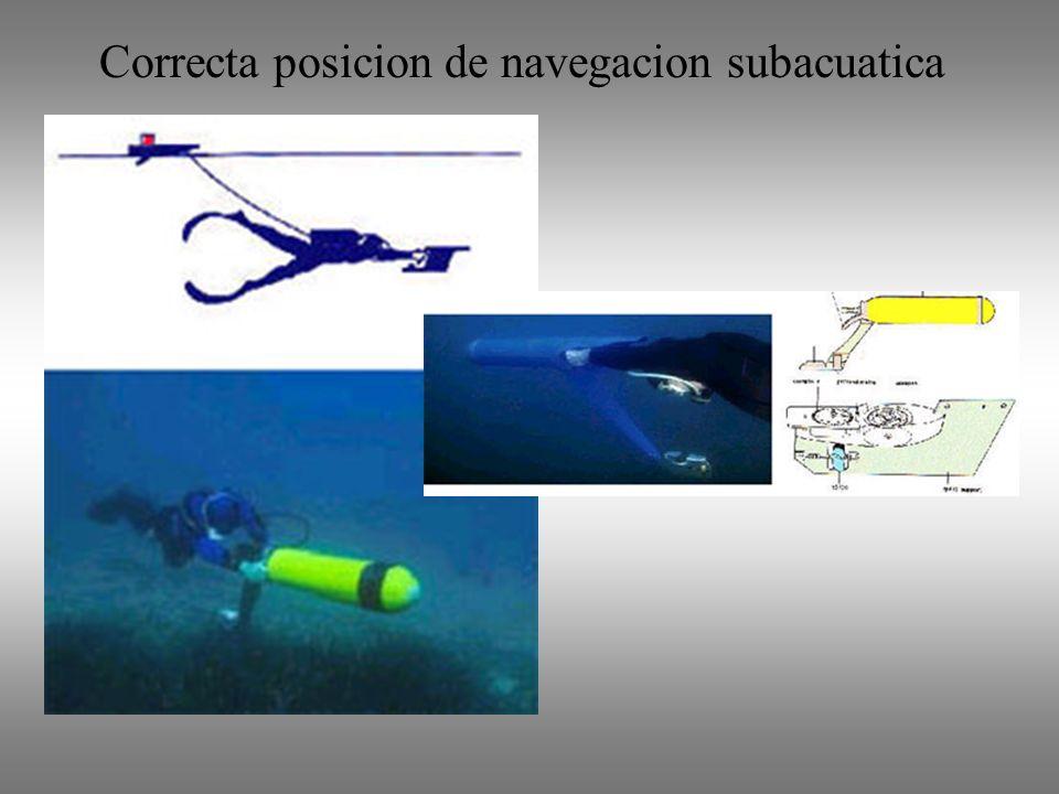 Correcta posicion de navegacion subacuatica