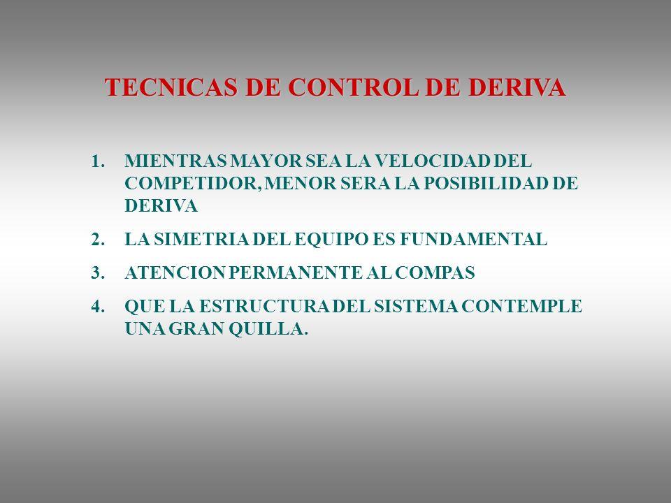 TECNICAS DE CONTROL DE DERIVA