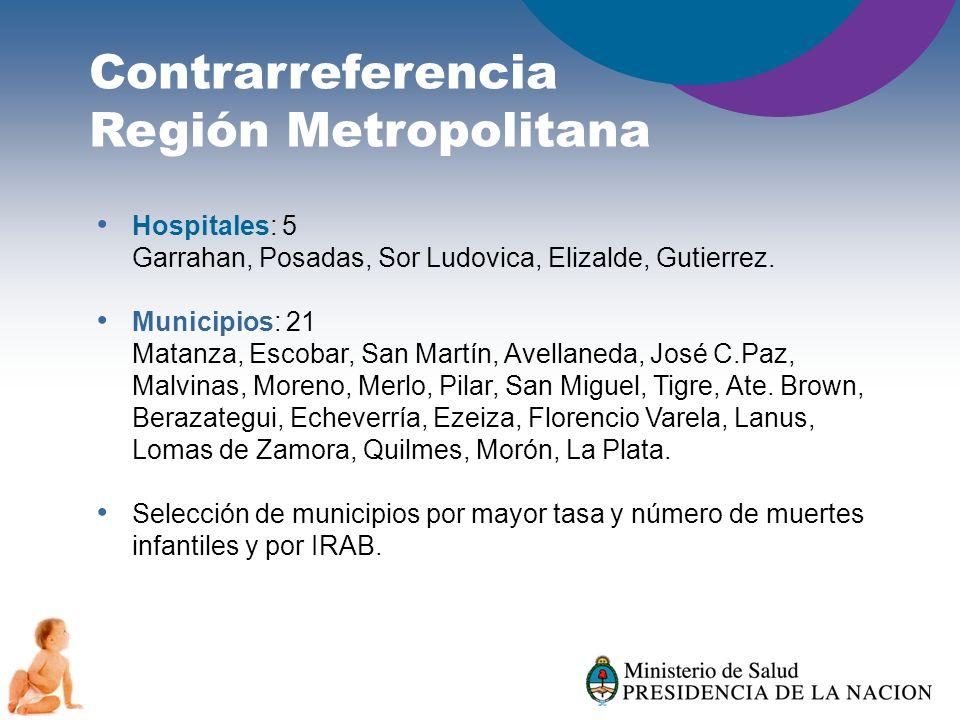 Contrarreferencia Región Metropolitana