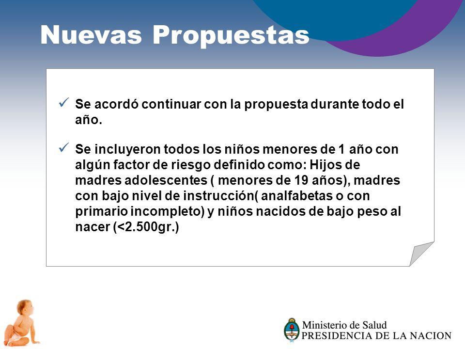 Nuevas PropuestasSe acordó continuar con la propuesta durante todo el año.