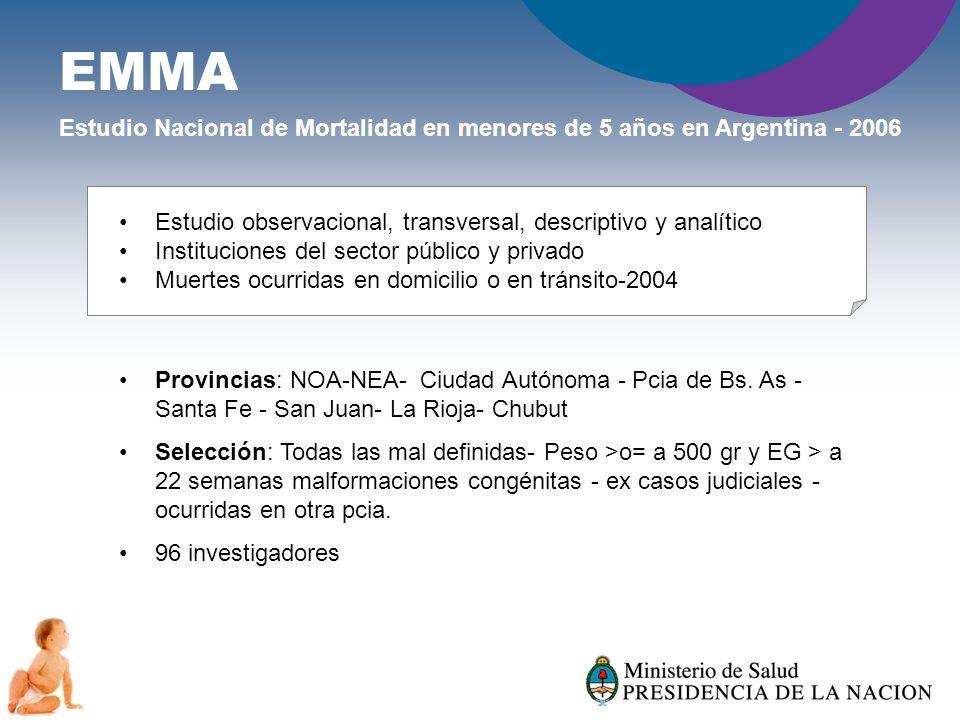 EMMAEstudio Nacional de Mortalidad en menores de 5 años en Argentina - 2006. Estudio observacional, transversal, descriptivo y analítico.