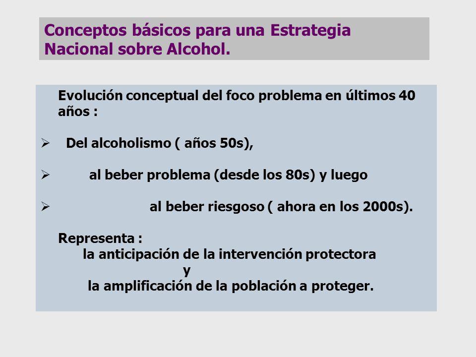 Conceptos básicos para una Estrategia Nacional sobre Alcohol.