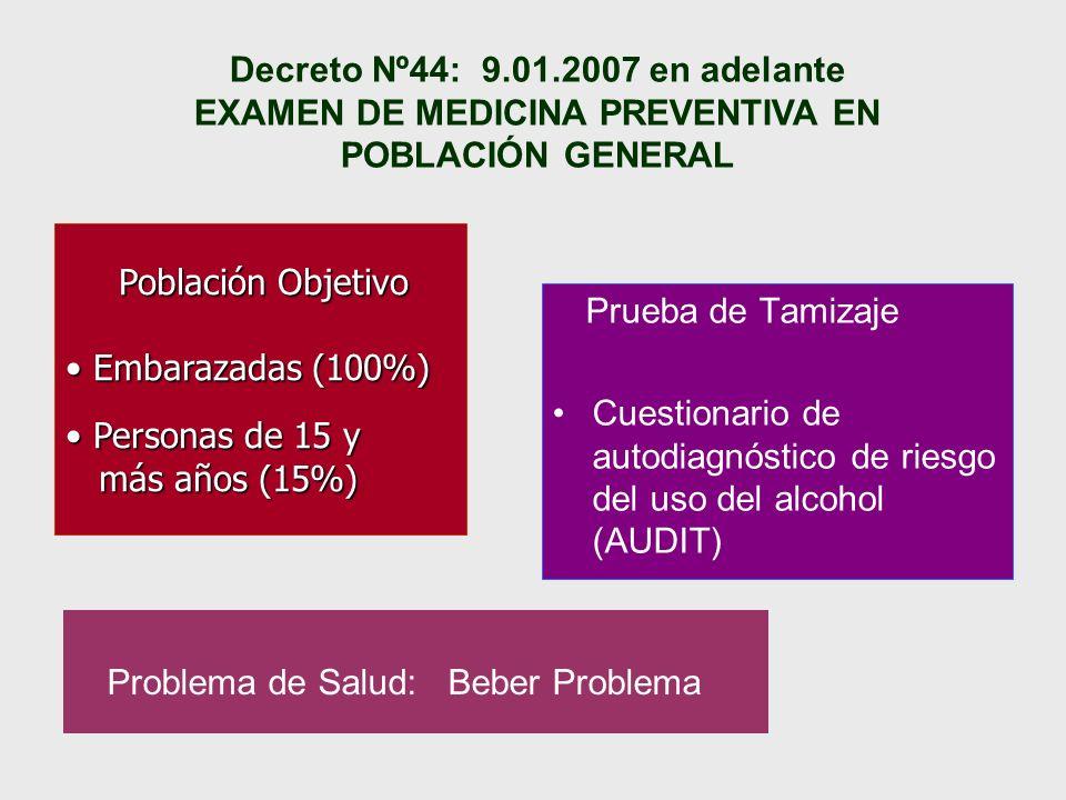 Cuestionario de autodiagnóstico de riesgo del uso del alcohol (AUDIT)