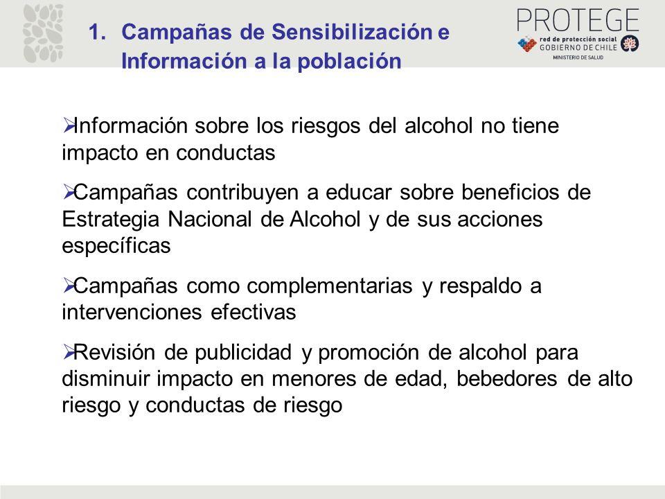 Campañas de Sensibilización e Información a la población
