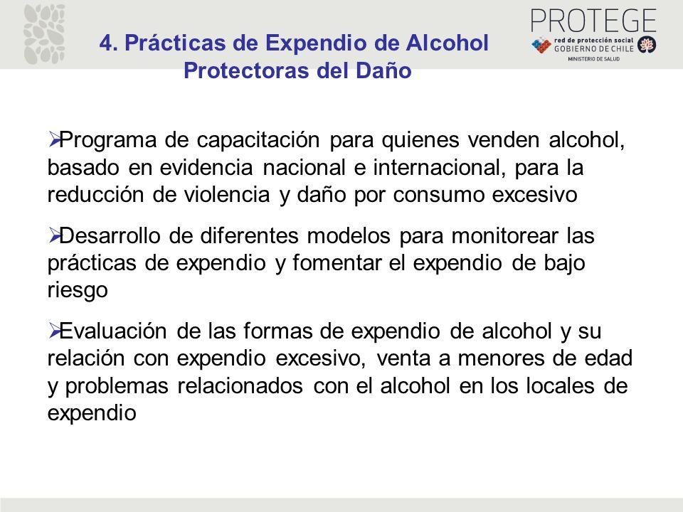 4. Prácticas de Expendio de Alcohol