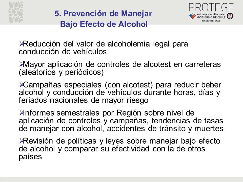 5. Prevención de Manejar Bajo Efecto de Alcohol. Reducción del valor de alcoholemia legal para conducción de vehículos.