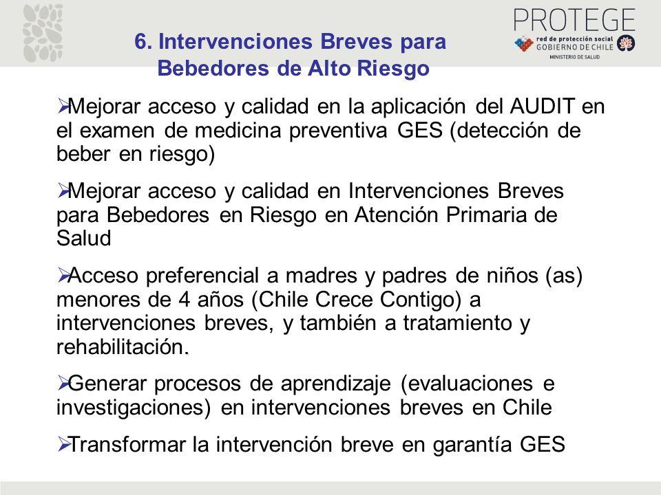 6. Intervenciones Breves para Bebedores de Alto Riesgo