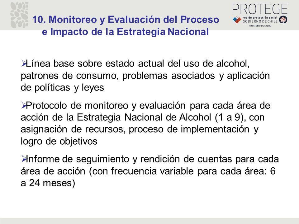 10. Monitoreo y Evaluación del Proceso