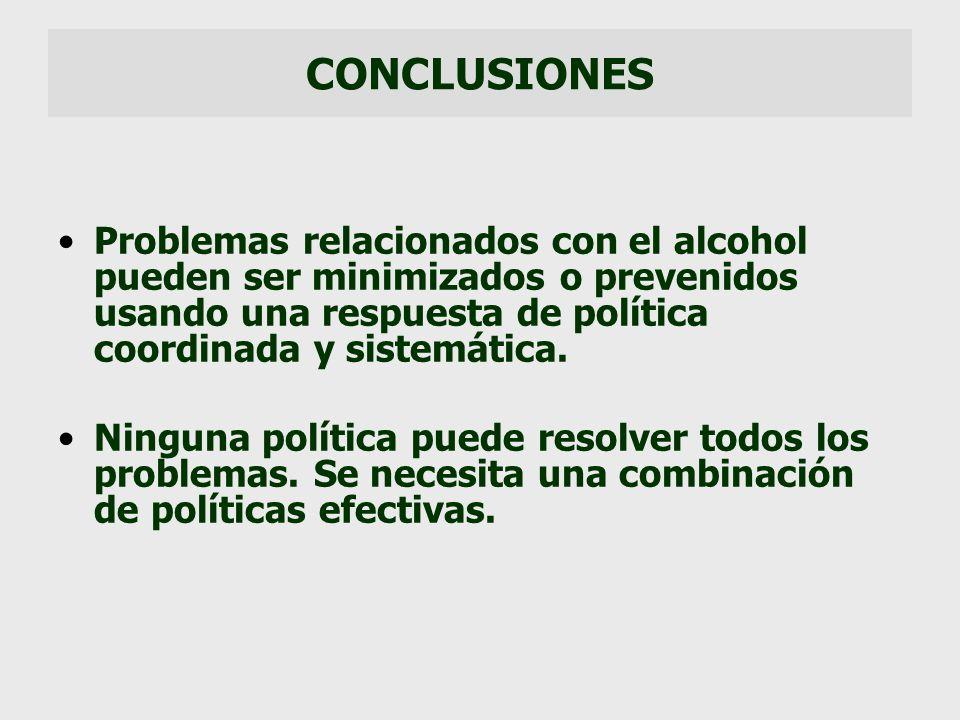 CONCLUSIONES Problemas relacionados con el alcohol pueden ser minimizados o prevenidos usando una respuesta de política coordinada y sistemática.