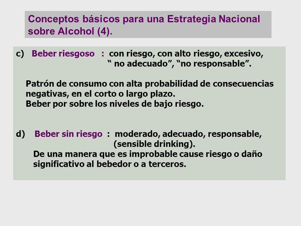 Conceptos básicos para una Estrategia Nacional sobre Alcohol (4).