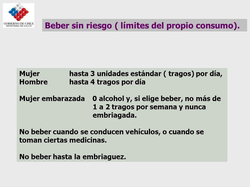 Beber sin riesgo ( límites del propio consumo).
