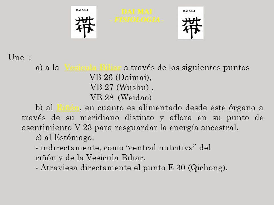 a) a la Vesícula Biliar a través de los siguientes puntos