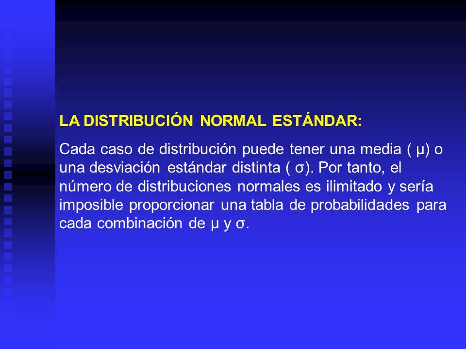 LA DISTRIBUCIÓN NORMAL ESTÁNDAR: