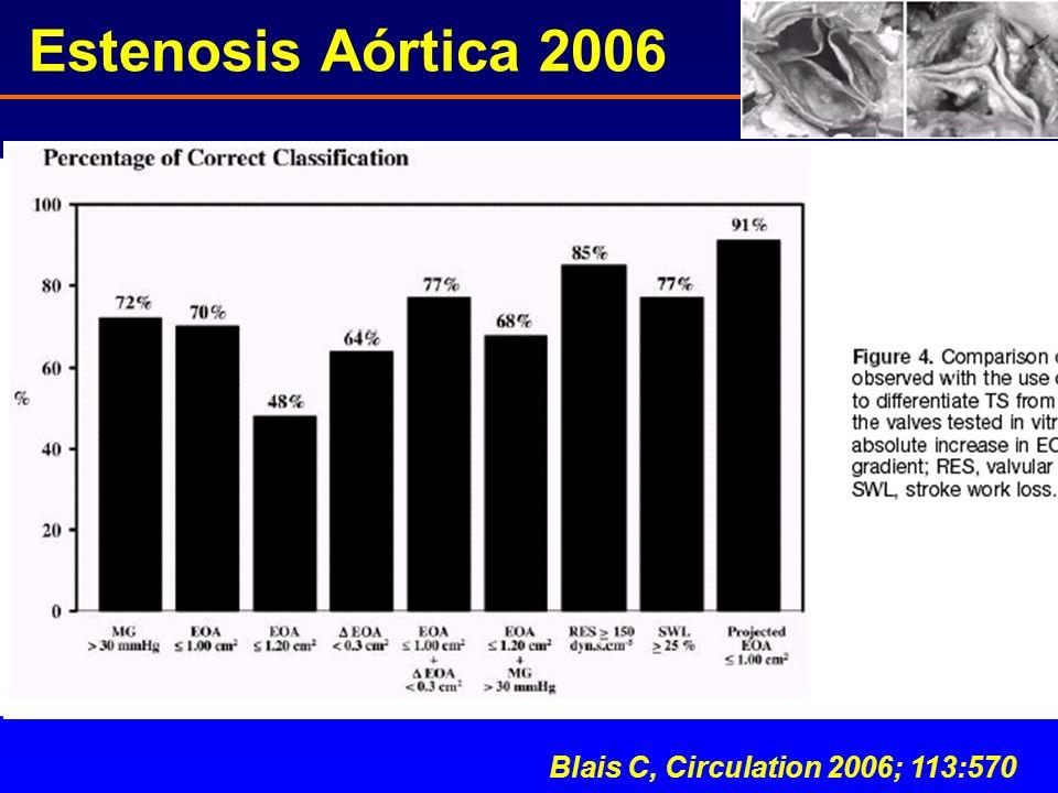 Estenosis Aórtica 2006 Blais C, Circulation 2006; 113:570