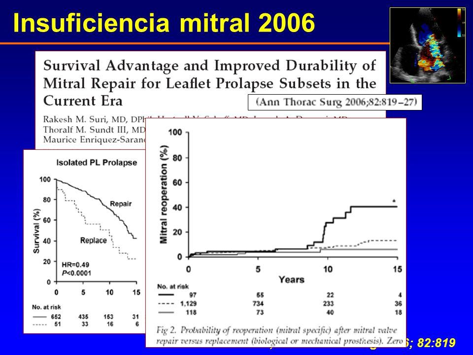 Insuficiencia mitral 2006 Suri M, Ann Thorac Surg 2006; 82:819