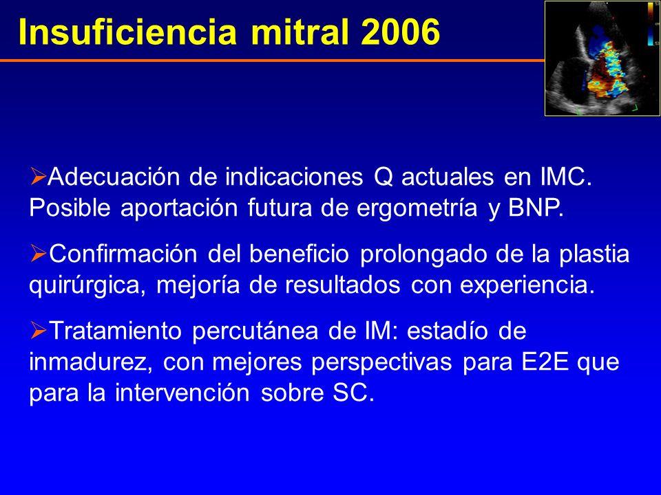 Insuficiencia mitral 2006 Adecuación de indicaciones Q actuales en IMC. Posible aportación futura de ergometría y BNP.