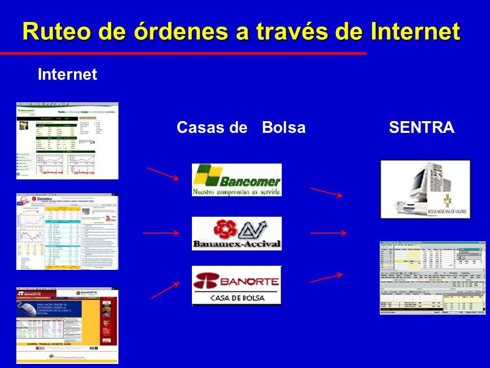 Ruteo de órdenes a través de Internet