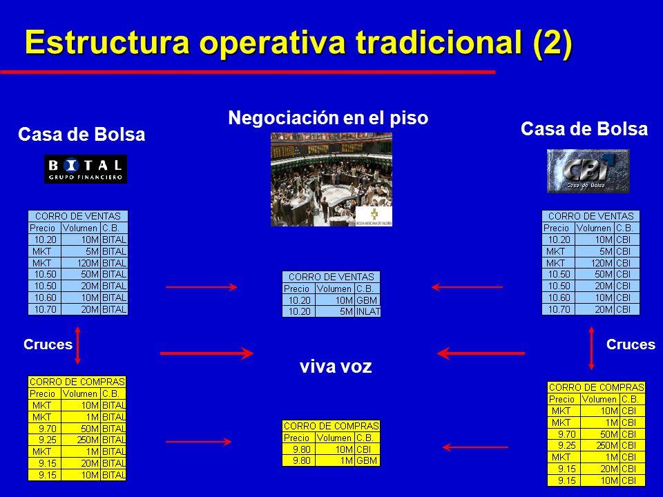 Estructura operativa tradicional (2)
