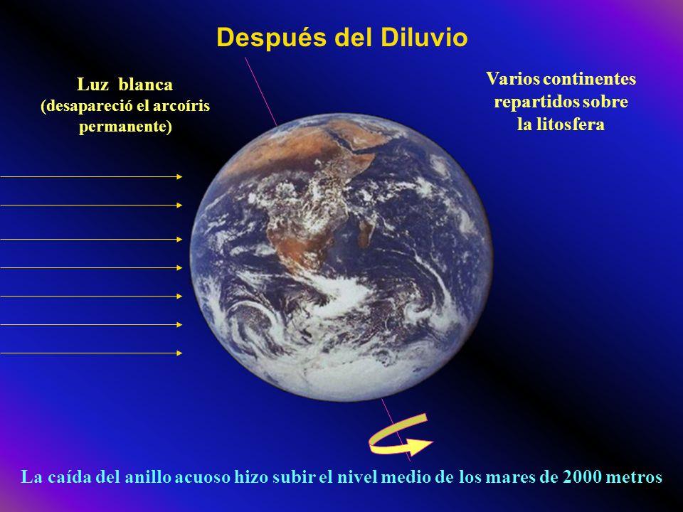 Después del Diluvio Varios continentes repartidos sobre la litosfera