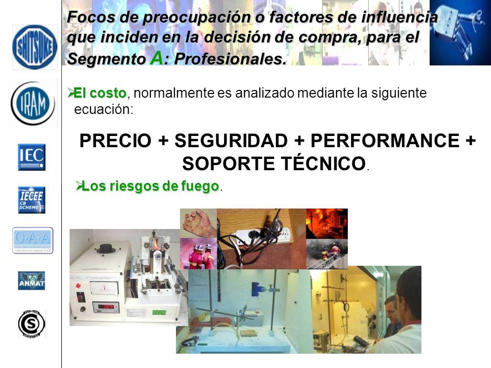 PRECIO + SEGURIDAD + PERFORMANCE + SOPORTE TÉCNICO.